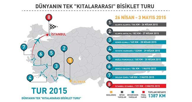 51. Cumhurbaşkanlığı Türkiye Bisiklet Turu