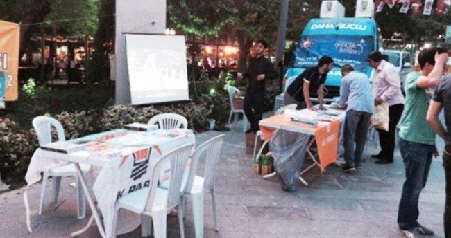 Konya Ak Gençlik'ten Mobil Skm