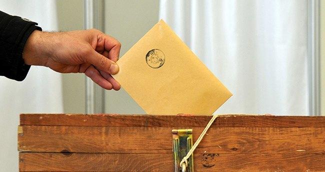 Bandırma'nın Seçim Sonuçları