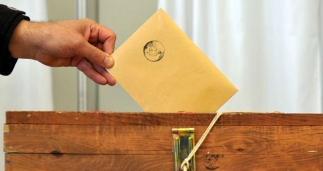 Ordu 7 Haziran 2015 Milletvekili Genel Seçim sonuçları
