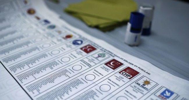 Trabzon'da açılan sandık oranı ve partilerin oy oranı