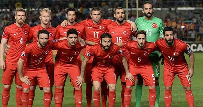 Türkiye 46. sıraya geriledi