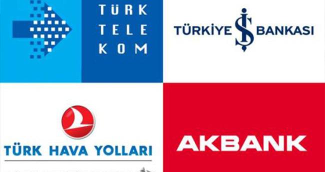 Türkiye'nin En Değerli 100 Markası