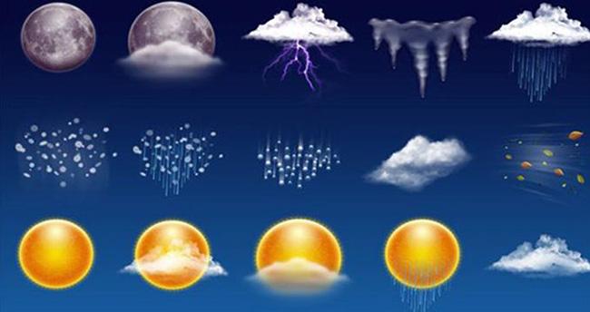 Konya'da Hava Durumu – DİKKAT! Sıcaklıklar düşüyor…