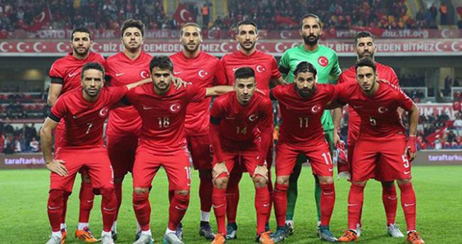 Türkiye'ye 'Yılın En İyi Çıkış Yapan Takımı' ödülü