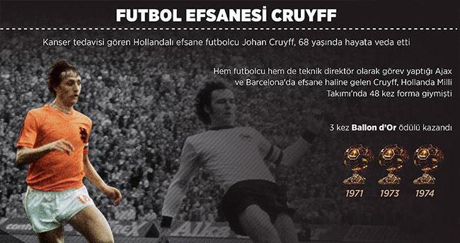 Futbol efsanesi Cruyff'un başarılarla dolu hikayesi