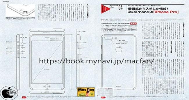 iPhone Pro tasarım şablonu sızdı!