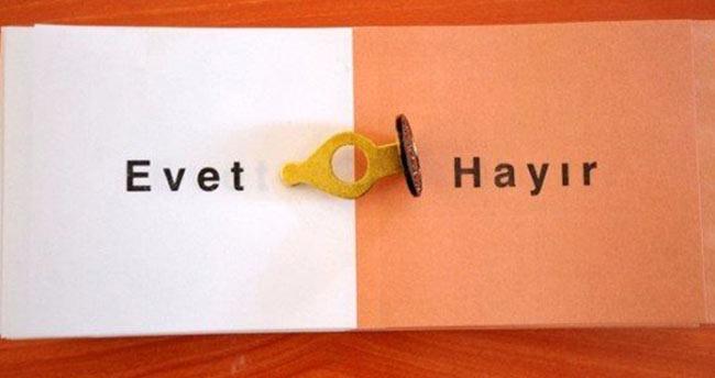 Konya – Akşehir referandum sonuçları
