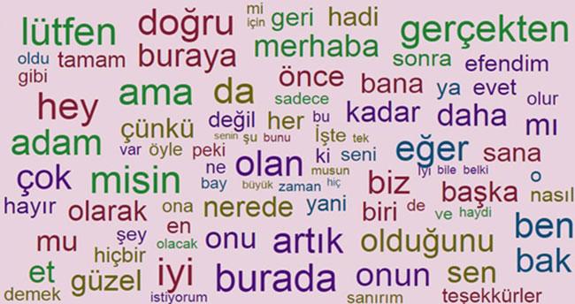 """""""Türkçe'de kelimeler en çok hangi harfle başlar?"""""""
