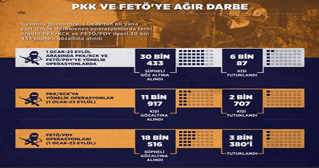 30 bin 433 kişi gözaltına alındı