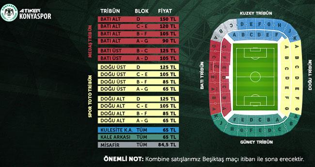 Konyaspor-Beşiktaş maçı biletleri satışa çıkıyor
