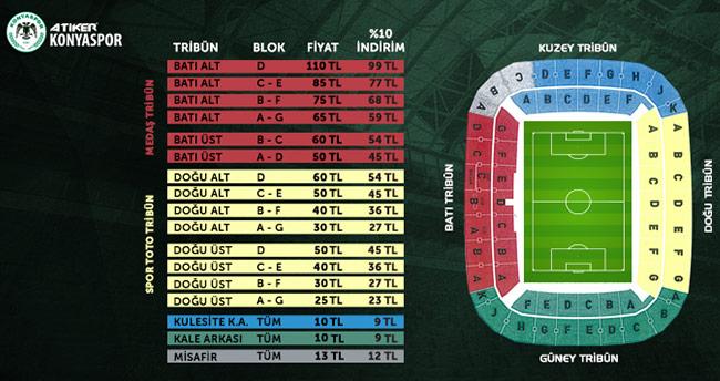 Konyaspor-Alanyaspor maçının biletleri satışa çıkıyor