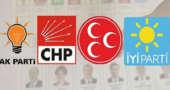 2019 Konya Belediye başkan adayları – 2019 Konya yerel seçim adayları