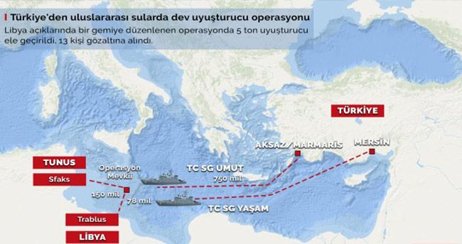 Türkiye'den dev uyuşturucu operasyonu