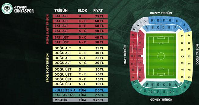 Konyaspor-Akhisarspor maçının biletleri satışa çıkıyor!