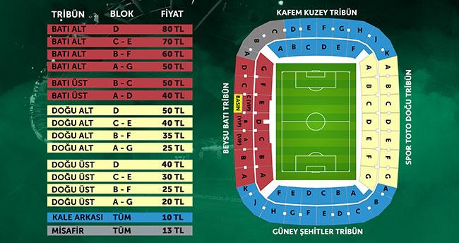 BTC TURK Yeni Malatyaspor maçı biletleri satışa çıktı