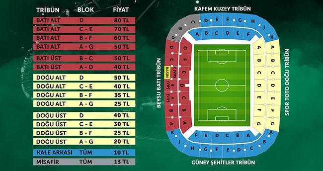 Konyaspor- Gençlerbirliği maçı biletleri satışa çıkıyor