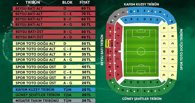Konyaspor -Kasımpaşa maçı biletleri satışa çıkıyor