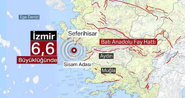 İzmir'de 6.8 şiddetinde deprem!