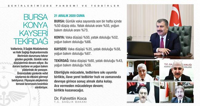 Bakan Koca duyurdu: Konya'da vaka sayısı yüzde 50 azaldı