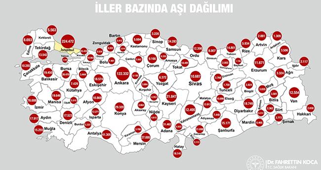 Bakan Koca açıkladı! Konya'da kaç kişi aşılandı?