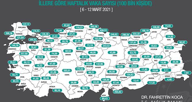 Sağlık Bakanı Fahrettin Koca paylaştı! Haritada 9 il daha kırmızıya döndü! Konya rekora gidiyor