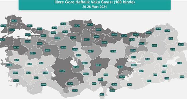 Türkiye vaka sayısı bakımından salgın sürecinin en yüksek rakamına ulaştı! Konya vaka artış hızında 8. sırada