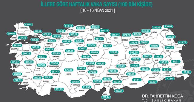 Bakan Koca illere göre her 100 bin kişide görülen Kovid-19 vaka sayılarını açıkladı! Konya'da artış sürüyor
